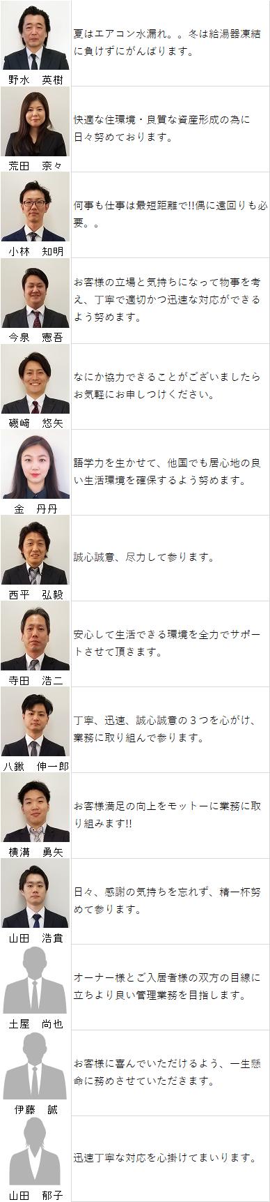 staff chintai